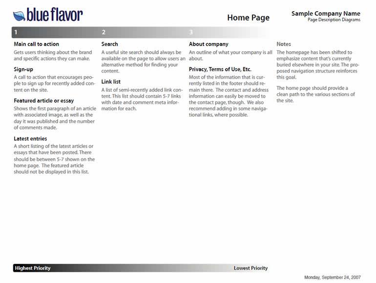 Wireframes magazine page description diagrams page description diagrams ccuart Choice Image