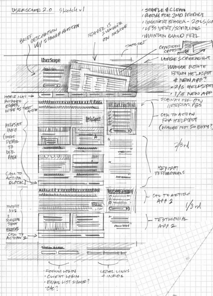 wireframes magazine  u00bb graph paper layout sketch